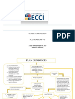 plan de negocios mapa conceptual