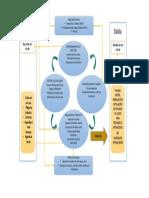 mapa de procesos de codelcar.pptx