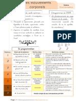 Séquence-Les-mouvements-corporels.pdf