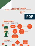 FLUJOGRAMA CODIGO DE POLICIA aet