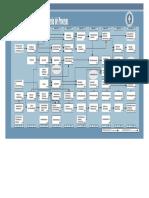 pe_procesos.pdf