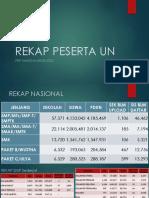 REKAP+PESERTA+UN