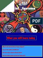 Major World Religions PPT (1)
