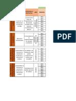 Desarrollo formulacion entrega 2 (Autoguardado).pdf