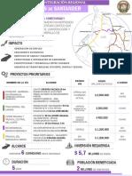Fact Sheet Proyectos  Santander (1) AJUSTADO ABRIL 3-2018