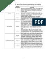 anexoIII_macrorregioes_2015 .pdf