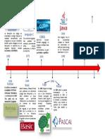 Línea de tiempo lenguajes de programación.pptx