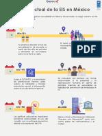 U3_S.5_pdf_ES3 Estatus actual de la EIS en México