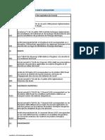 Algeria - EHS legal register - draft2