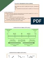 CORRELACION Y REGRESION LINEAL SIMPLE