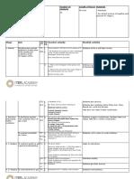 Unit 5 - full reading lesson plan (2)