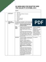 18 RBI Guidelines Summary