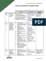 Sample-TestCases_HotelApplication.pdf
