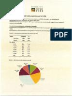 Coronavirus.Regione Veneto Azienda Zero.pdf