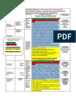 MATRIZ-(FODA) SITUACIONES 2020.docx