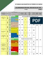CALENDARIZACION 2020 -IARO
