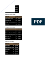 satuan harga pekerjaan jateng.pdf