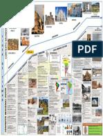 linea de tiempo-cusco.pdf