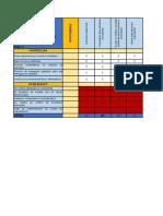 matriz FODA (2)