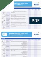 Developmental Checklist Moving Around