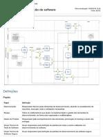 Processo de Sustentação de software.pdf - Master PDF Editor (NOT REGISTERED)