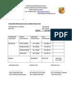 SKGB Anggaran Perbelanjaan PSS 2020