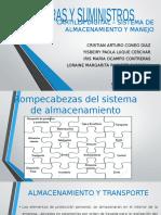 Actividad 7 compras y suministros - LISTA.pptx