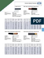 08-200-r2 Type Xlpe Pvc
