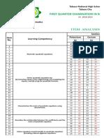 item analysis SY20182019 - Copy