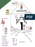 maison-etre-passe-compose.pdf