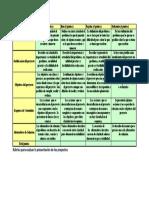 Rubrica Evaluacion Presentacion Proyectos