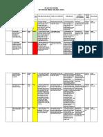 REGISTER RISIKO Keuangan (1)