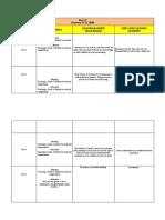 Narrative-Report-Format