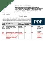 Summary of Invoice Hold Names_14