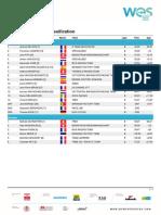 Coppa Del Mondo XC E-MTB - #1 Monaco
