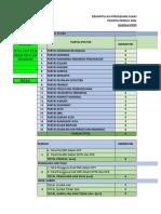 Template Excel Perhitungan Pemilu Sainte Lague