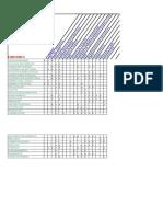 Matriz-de-Sector-de-Hisrocarburos.xlsx
