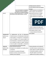 CICLO ADMINISTRATIVO ACTIVIDADES (2).docx122222