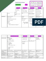 Planificação Anual 1º ano_2010_2011
