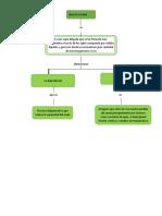 avance mapa conceptual.docx