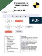 365-10 JM process