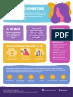 InternationalWomensDay-FactSheet-Col