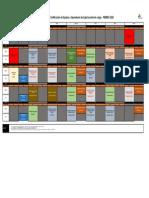 P_MENSUAL DE CERTIFICACIÓN SGS OPERADORES - RIGGER SSO_ FEBRERO 2020.pdf