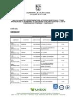 Instituciones Del Departamento de Antioquia Beneficiadas