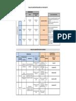 Anexo 2 Tabla Evaluación Riesgo R.M. 050-2013-TR (1)