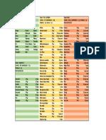 Tabla de Intercambio de alimentos.pdf