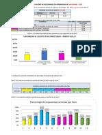 cuadro de necesidades MAT_2020.docx