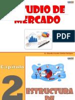 TEMA 2 - ESTUDIO DE MERCADO - Estructura de mercado