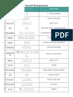 The JLPT N4 Grammar List.docx