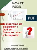 Grupo 12-Diagrama de Dispersión y Control Estadístico de Procesos